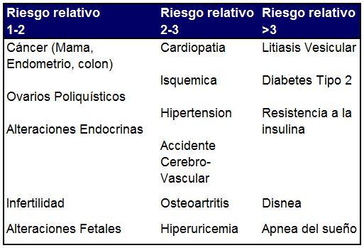 enfermedades_asociadas